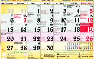 Православный календарь на апрель 2020: с праздничными днями и постами