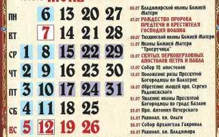 Православный календарь на июль 2020: с праздничными днями и постами